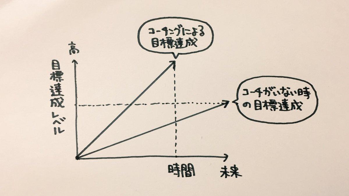 次元上昇とチャネリングは同じ!発見のためのアプローチを変えてるのみ