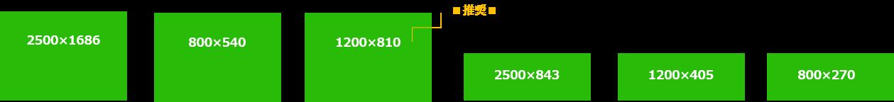 LINE公式アカウントの下の所にある画像の選択部分「リッチメニュー」の使い方